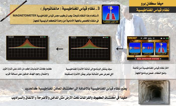 نظام قياس المغناطيسية ميغا سكان برو